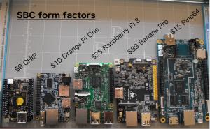 SBC-Boards